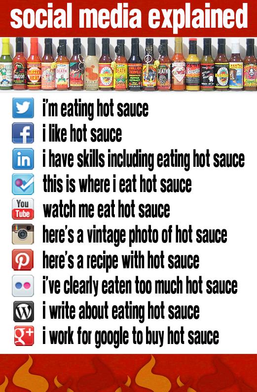 Hot Sauce Social Media